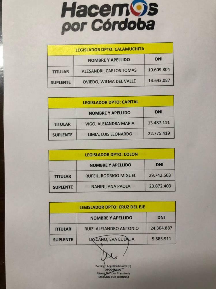 Se presentaron los candidatos de Hacemos por Córdoba